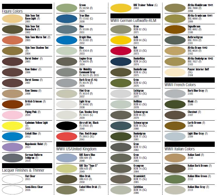 Model Master Paint Chart Ibovnathandedecker